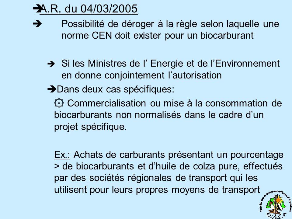 A.R. du 04/03/2005 Possibilité de déroger à la règle selon laquelle une norme CEN doit exister pour un biocarburant Si les Ministres de l Energie et d