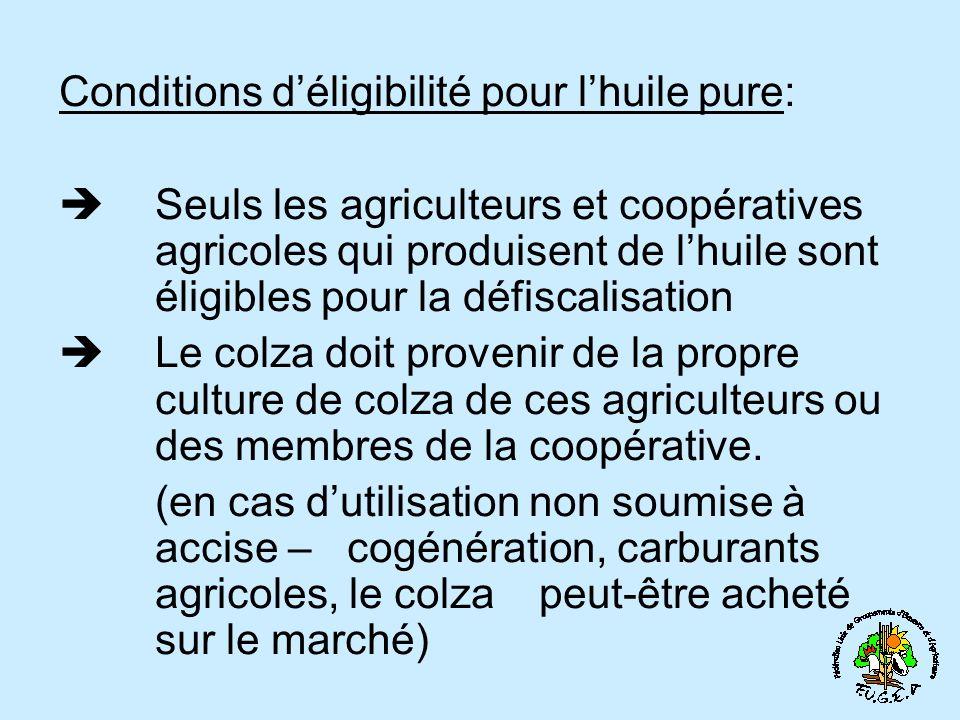 Conditions déligibilité pour lhuile pure: Seuls les agriculteurs et coopératives agricoles qui produisent de lhuile sont éligibles pour la défiscalisa