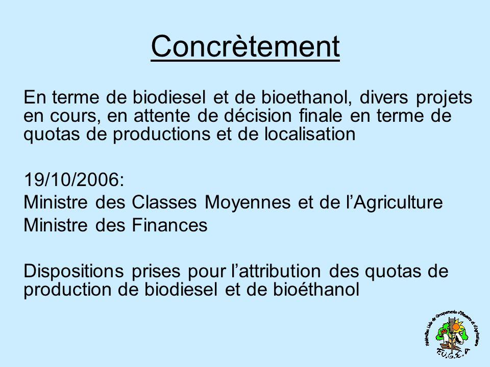 Concrètement En terme de biodiesel et de bioethanol, divers projets en cours, en attente de décision finale en terme de quotas de productions et de localisation 19/10/2006: Ministre des Classes Moyennes et de lAgriculture Ministre des Finances Dispositions prises pour lattribution des quotas de production de biodiesel et de bioéthanol