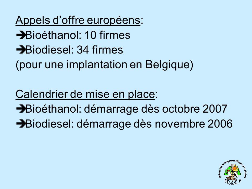 Appels doffre européens: Bioéthanol: 10 firmes Biodiesel: 34 firmes (pour une implantation en Belgique) Calendrier de mise en place: Bioéthanol: démarrage dès octobre 2007 Biodiesel: démarrage dès novembre 2006