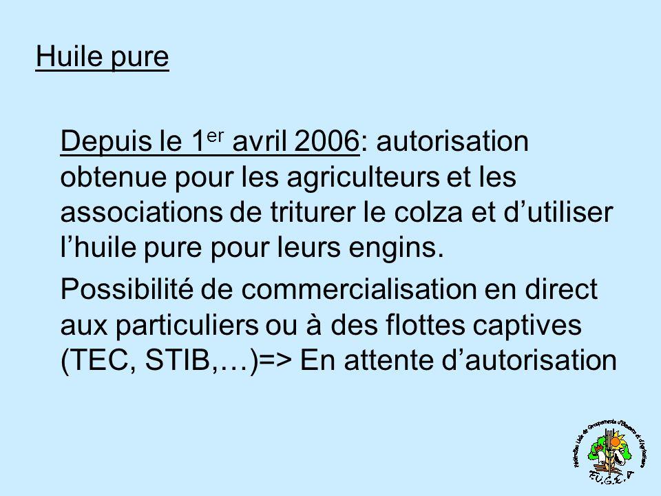 Huile pure Depuis le 1 er avril 2006: autorisation obtenue pour les agriculteurs et les associations de triturer le colza et dutiliser lhuile pure pour leurs engins.