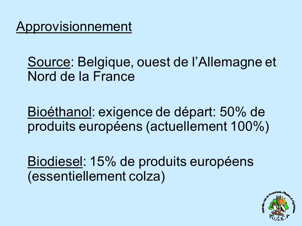 Approvisionnement Source: Belgique, ouest de lAllemagne et Nord de la France Bioéthanol: exigence de départ: 50% de produits européens (actuellement 100%) Biodiesel: 15% de produits européens (essentiellement colza)