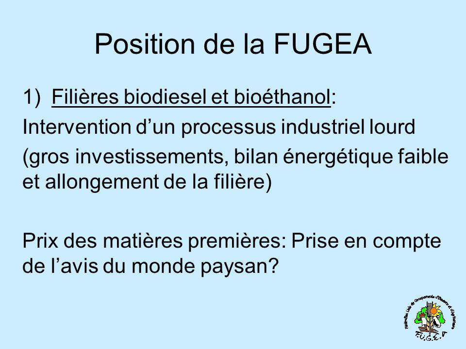 Position de la FUGEA 1)Filières biodiesel et bioéthanol: Intervention dun processus industriel lourd (gros investissements, bilan énergétique faible et allongement de la filière) Prix des matières premières: Prise en compte de lavis du monde paysan?