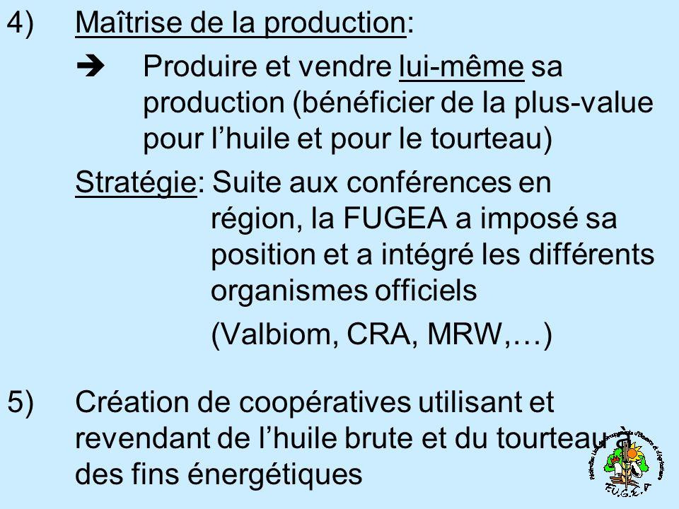 4)Maîtrise de la production: Produire et vendre lui-même sa production (bénéficier de la plus-value pour lhuile et pour le tourteau) Stratégie: Suite aux conférences en région, la FUGEA a imposé sa position et a intégré les différents organismes officiels (Valbiom, CRA, MRW,…) 5)Création de coopératives utilisant et revendant de lhuile brute et du tourteau à des fins énergétiques