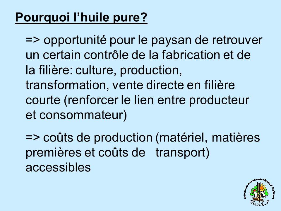 Pourquoi lhuile pure? => opportunité pour le paysan de retrouver un certain contrôle de la fabrication et de la filière: culture, production, transfor
