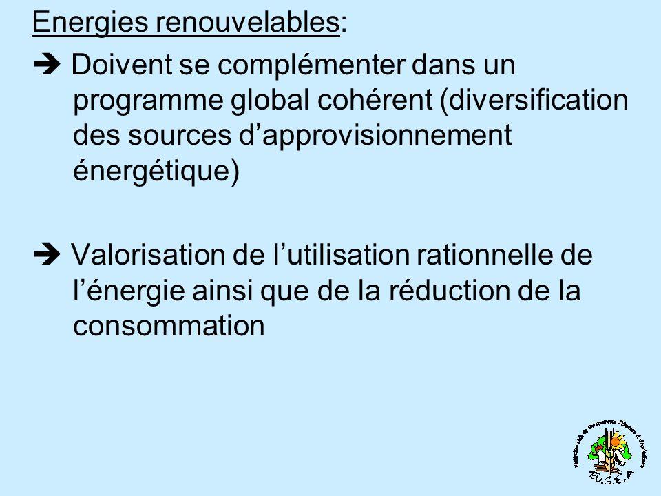 Energies renouvelables: Doivent se complémenter dans un programme global cohérent (diversification des sources dapprovisionnement énergétique) Valorisation de lutilisation rationnelle de lénergie ainsi que de la réduction de la consommation