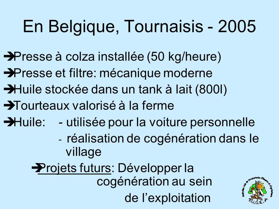 En Belgique, Tournaisis - 2005 Presse à colza installée (50 kg/heure) Presse et filtre: mécanique moderne Huile stockée dans un tank à lait (800l) Tou