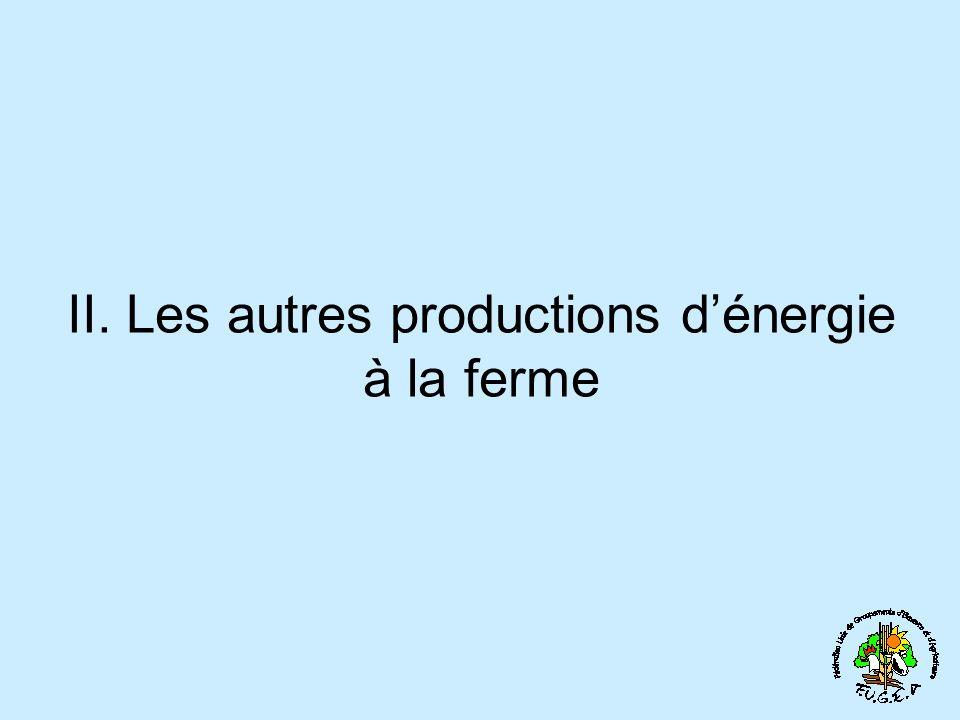 II. Les autres productions dénergie à la ferme