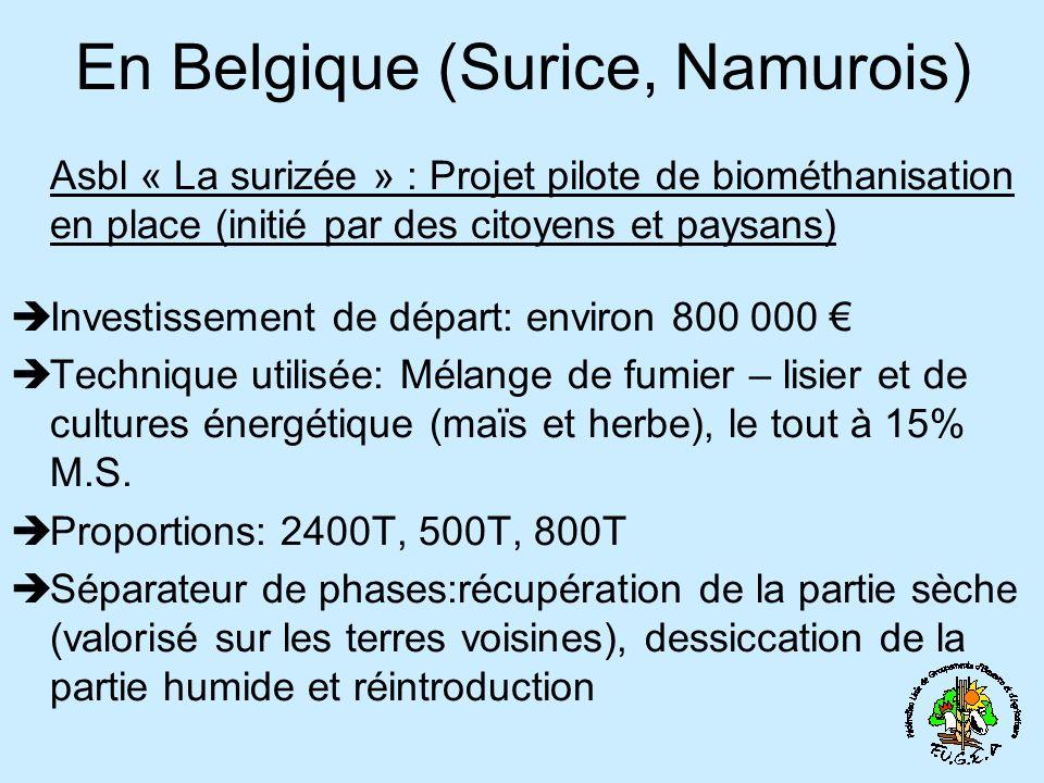En Belgique (Surice, Namurois) Asbl « La surizée » : Projet pilote de biométhanisation en place (initié par des citoyens et paysans) Investissement de départ: environ 800 000 Technique utilisée: Mélange de fumier – lisier et de cultures énergétique (maïs et herbe), le tout à 15% M.S.