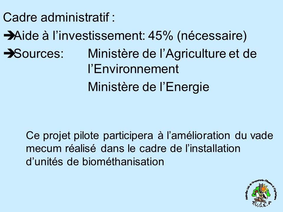 Cadre administratif : Aide à linvestissement: 45% (nécessaire) Sources: Ministère de lAgriculture et de lEnvironnement Ministère de lEnergie Ce projet