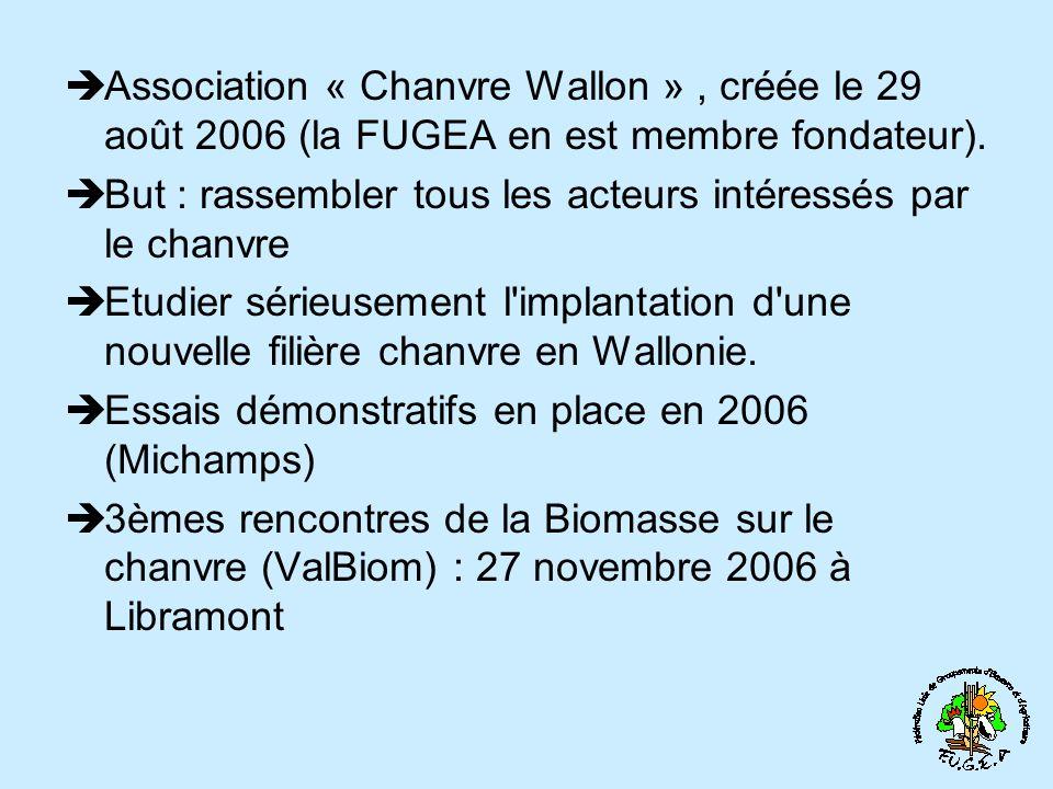Association « Chanvre Wallon », créée le 29 août 2006 (la FUGEA en est membre fondateur). But : rassembler tous les acteurs intéressés par le chanvre