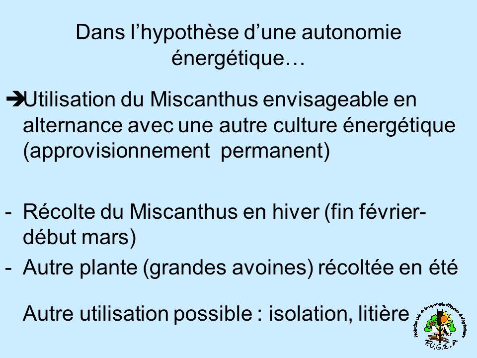 Dans lhypothèse dune autonomie énergétique… Utilisation du Miscanthus envisageable en alternance avec une autre culture énergétique (approvisionnement