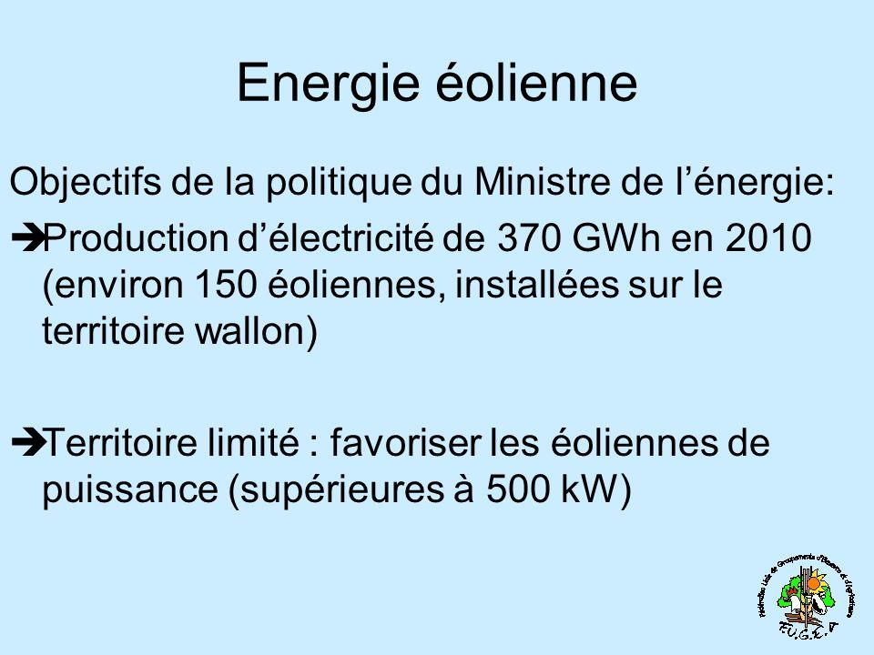 Energie éolienne Objectifs de la politique du Ministre de lénergie: Production délectricité de 370 GWh en 2010 (environ 150 éoliennes, installées sur le territoire wallon) Territoire limité : favoriser les éoliennes de puissance (supérieures à 500 kW)