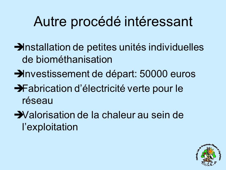 Autre procédé intéressant Installation de petites unités individuelles de biométhanisation Investissement de départ: 50000 euros Fabrication délectricité verte pour le réseau Valorisation de la chaleur au sein de lexploitation
