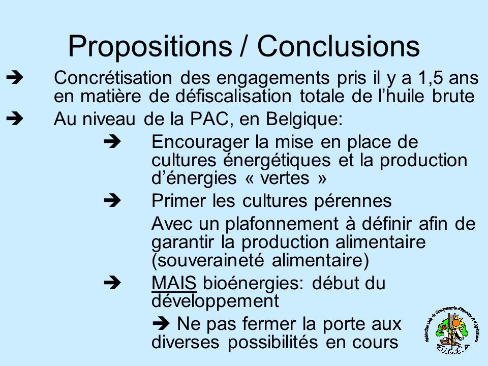 Propositions / Conclusions Concrétisation des engagements pris il y a 1,5 ans en matière de défiscalisation totale de lhuile brute Au niveau de la PAC, en Belgique: Encourager la mise en place de cultures énergétiques et la production dénergies « vertes » Primer les cultures pérennes Avec un plafonnement à définir afin de garantir la production alimentaire (souveraineté alimentaire) MAIS bioénergies: début du développement Ne pas fermer la porte aux diverses possibilités en cours