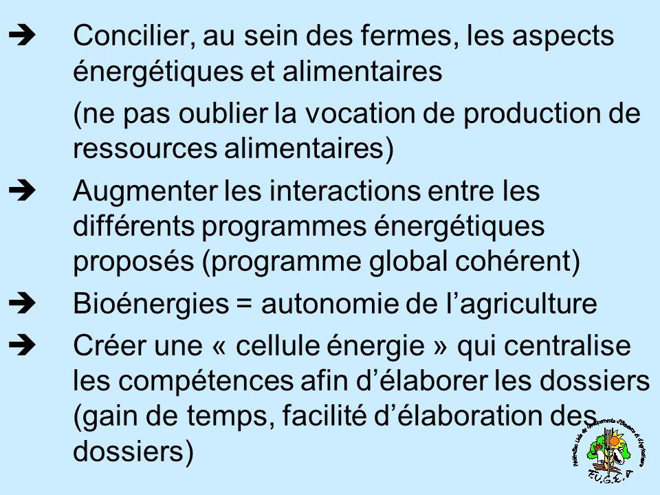 Concilier, au sein des fermes, les aspects énergétiques et alimentaires (ne pas oublier la vocation de production de ressources alimentaires) Augmente