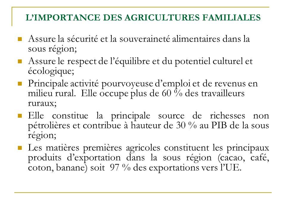 LIMPORTANCE DES AGRICULTURES FAMILIALES Assure la sécurité et la souveraineté alimentaires dans la sous région; Assure le respect de léquilibre et du potentiel culturel et écologique; Principale activité pourvoyeuse demploi et de revenus en milieu rural.