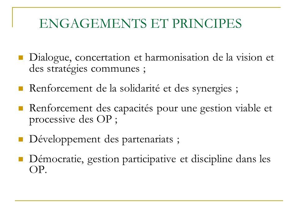 ENGAGEMENTS ET PRINCIPES Dialogue, concertation et harmonisation de la vision et des stratégies communes ; Renforcement de la solidarité et des synergies ; Renforcement des capacités pour une gestion viable et processive des OP ; Développement des partenariats ; Démocratie, gestion participative et discipline dans les OP.