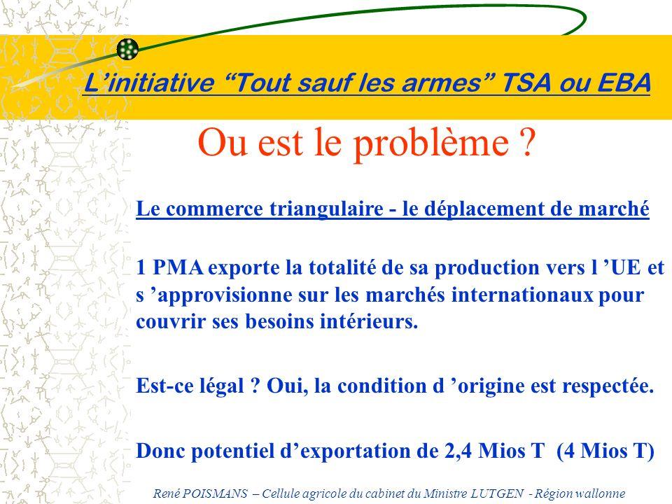 Linitiative Tout sauf les armes TSA ou EBA Le commerce triangulaire - le déplacement de marché 1 PMA exporte la totalité de sa production vers l UE et