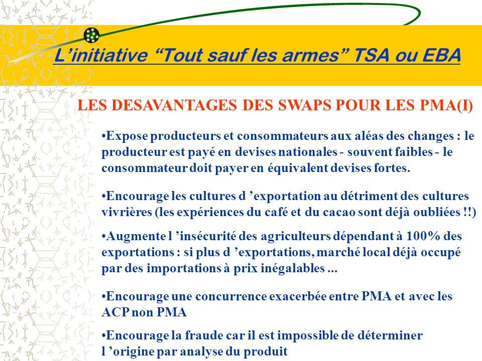Linitiative Tout sauf les armes TSA ou EBA Encourage les cultures d exportation au détriment des cultures vivrières (les expériences du café et du cac