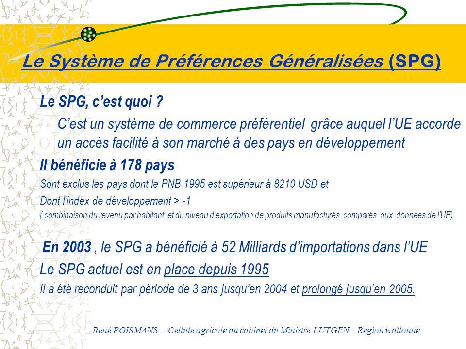 Le Système de Préférences Généralisées (SPG) Le SPG, cest quoi ? Cest un système de commerce préférentiel grâce auquel lUE accorde un accès facilité à