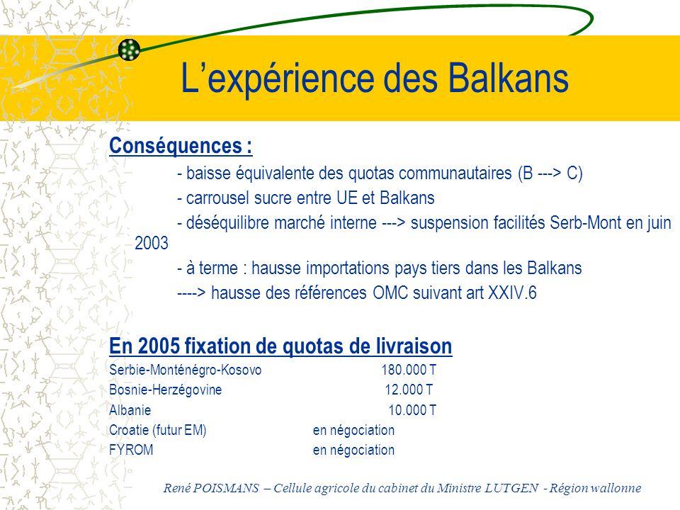 Lexpérience des Balkans Conséquences : - baisse équivalente des quotas communautaires (B ---> C) - carrousel sucre entre UE et Balkans - déséquilibre