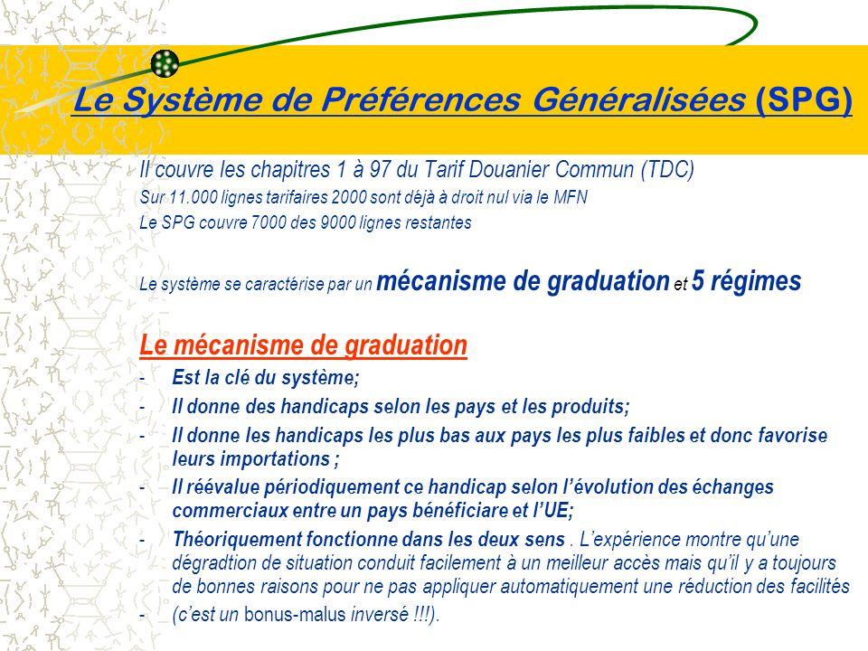 Le Système de Préférences Généralisées (SPG) Il couvre les chapitres 1 à 97 du Tarif Douanier Commun (TDC) Sur 11.000 lignes tarifaires 2000 sont déjà