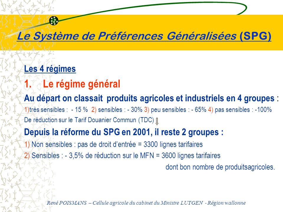 Le Système de Préférences Généralisées (SPG) Les 4 régimes 1.Le régime général Au départ on classait produits agricoles et industriels en 4 groupes :
