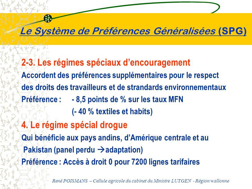 Le Système de Préférences Généralisées (SPG) 2-3. Les régimes spéciaux dencouragement Accordent des préférences supplémentaires pour le respect des dr