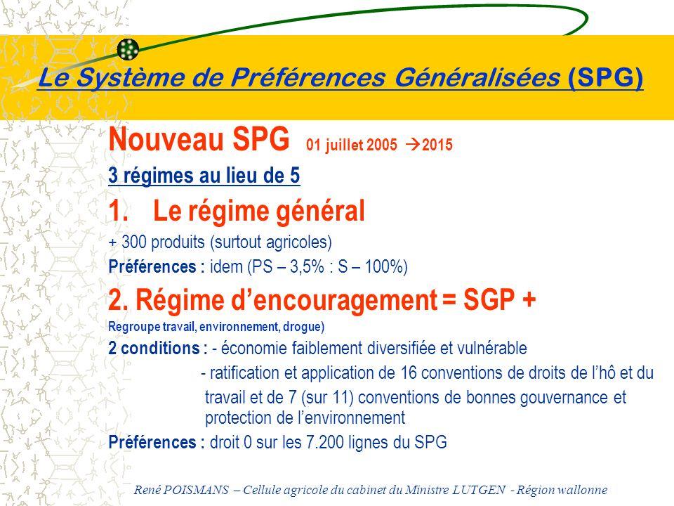 Le Système de Préférences Généralisées (SPG) Nouveau SPG 01 juillet 2005 2015 3 régimes au lieu de 5 1.Le régime général + 300 produits (surtout agric
