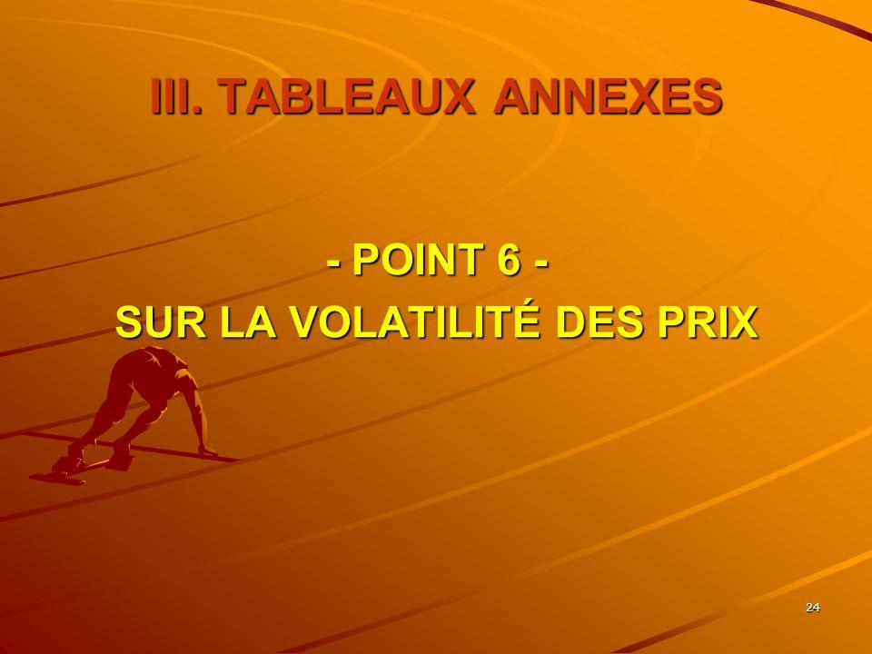 24 III. TABLEAUX ANNEXES - POINT 6 - SUR LA VOLATILITÉ DES PRIX