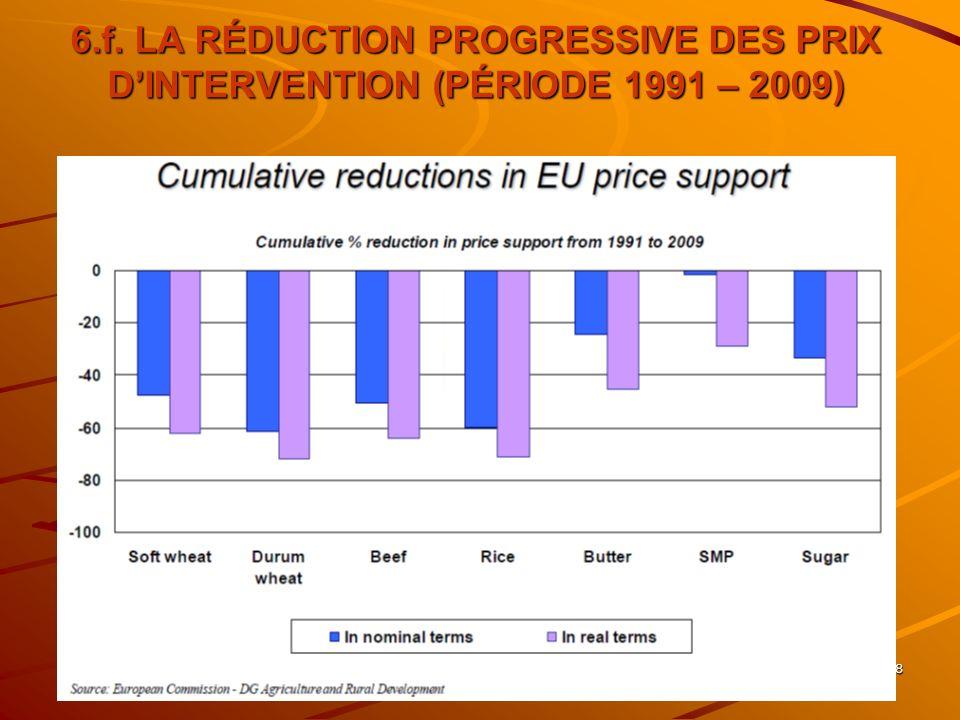 28 6.f. LA RÉDUCTION PROGRESSIVE DES PRIX DINTERVENTION (PÉRIODE 1991 – 2009)