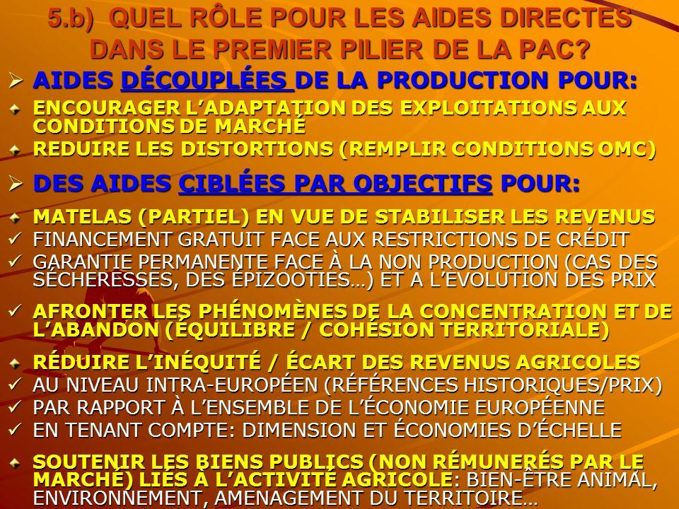 7 5.b) QUEL RÔLE POUR LES AIDES DIRECTES DANS LE PREMIER PILIER DE LA PAC.