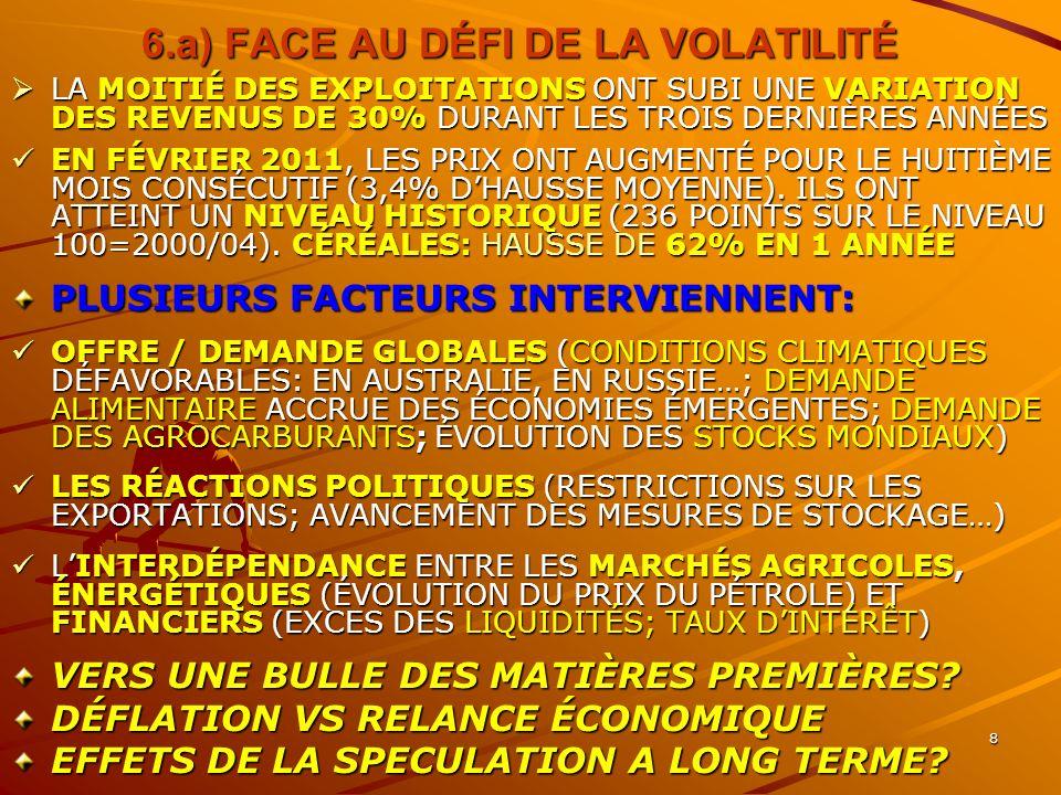 8 6.a) FACE AU DÉFI DE LA VOLATILITÉ LA MOITIÉ DES EXPLOITATIONS ONT SUBI UNE VARIATION DES REVENUS DE 30% DURANT LES TROIS DERNIÈRES ANNÉES LA MOITIÉ DES EXPLOITATIONS ONT SUBI UNE VARIATION DES REVENUS DE 30% DURANT LES TROIS DERNIÈRES ANNÉES EN FÉVRIER 2011, LES PRIX ONT AUGMENTÉ POUR LE HUITIÈME MOIS CONSÉCUTIF (3,4% DHAUSSE MOYENNE).