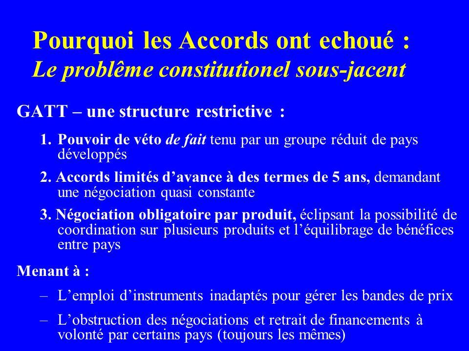 Pourquoi les Accords ont echoué : Le problême constitutionel sous-jacent GATT – une structure restrictive : 1.Pouvoir de véto de fait tenu par un groupe réduit de pays développés 2.