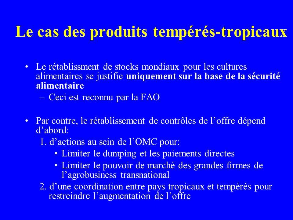 Le cas des produits tempérés-tropicaux Le rétablissment de stocks mondiaux pour les cultures alimentaires se justifie uniquement sur la base de la sécurité alimentaire –Ceci est reconnu par la FAO Par contre, le rétablissement de contrôles de loffre dépend dabord: 1.