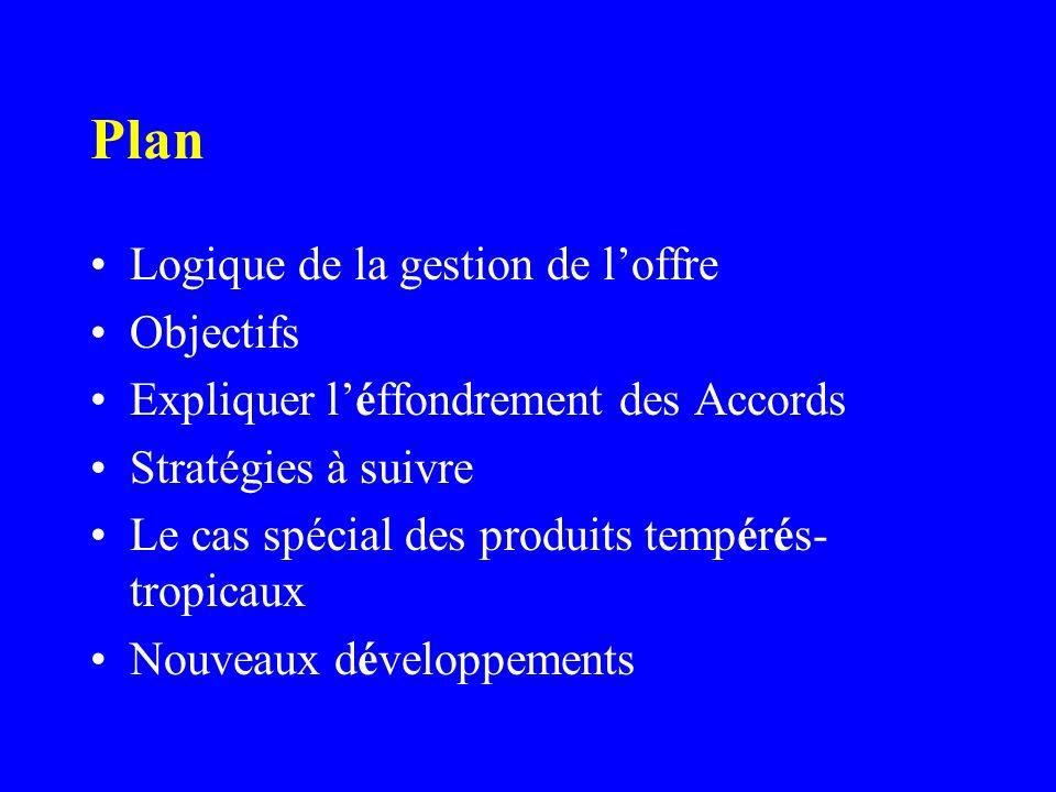 Plan Logique de la gestion de loffre Objectifs Expliquer léffondrement des Accords Stratégies à suivre Le cas spécial des produits tempérés- tropicaux Nouveaux développements