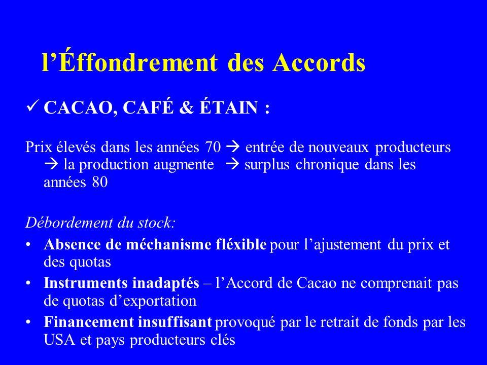lÉffondrement des Accords CACAO, CAFÉ & ÉTAIN : Prix élevés dans les années 70 entrée de nouveaux producteurs la production augmente surplus chronique dans les années 80 Débordement du stock: Absence de méchanisme fléxible pour lajustement du prix et des quotas Instruments inadaptés – lAccord de Cacao ne comprenait pas de quotas dexportation Financement insuffisant provoqué par le retrait de fonds par les USA et pays producteurs clés