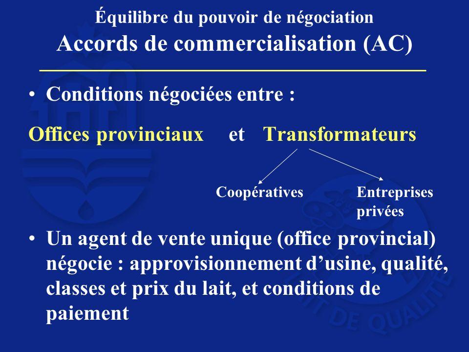 Équilibre du pouvoir de négociation Accords de commercialisation (AC) Conditions négociées entre : Offices provinciaux etTransformateurs CoopérativesE