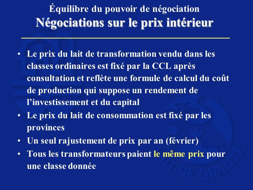 Négociations sur le prix intérieur Équilibre du pouvoir de négociation Négociations sur le prix intérieur Le prix du lait de transformation vendu dans