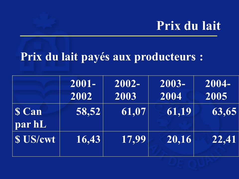 Prix du lait Prix du lait payés aux producteurs : 2001- 2002 2002- 2003 2003- 2004 2004- 2005 $ Can par hL 58,5261,0761,1963,65 $ US/cwt16,4317,9920,1622,41