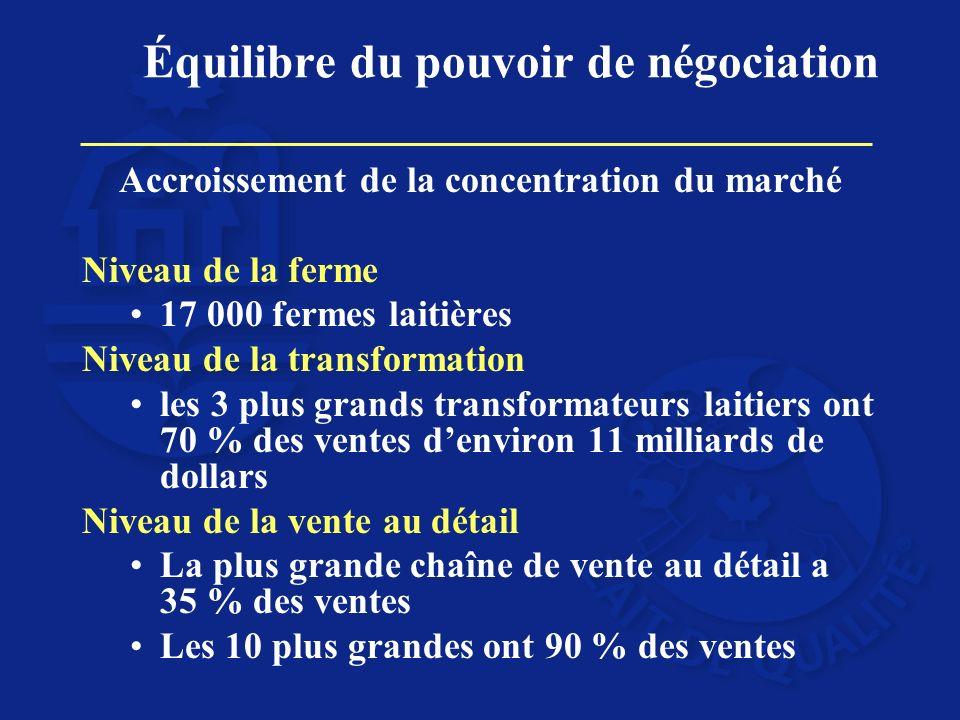Équilibre du pouvoir de négociation Accroissement de la concentration du marché Niveau de la ferme 17 000 fermes laitières Niveau de la transformation