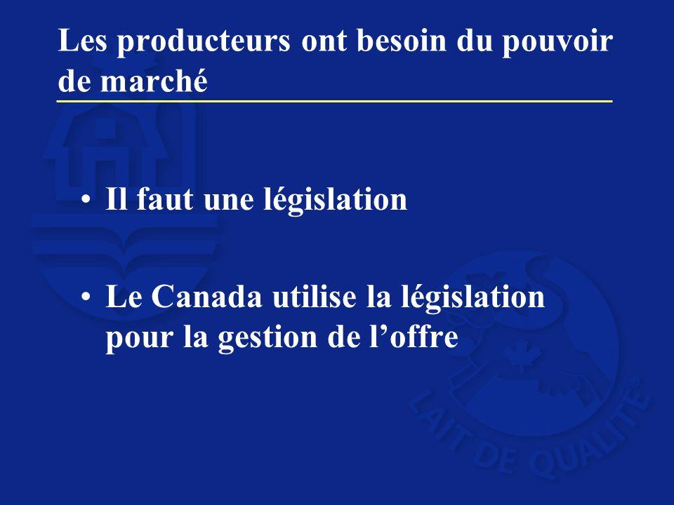 Les producteurs ont besoin du pouvoir de marché Il faut une législation Le Canada utilise la législation pour la gestion de loffre