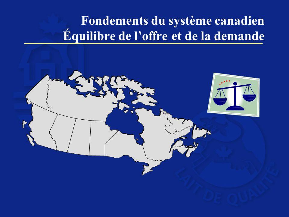 Équilibre de loffre et de la demande Comité canadien de gestion des approvisionnements de lait Prov Membres non votants CCL président Office