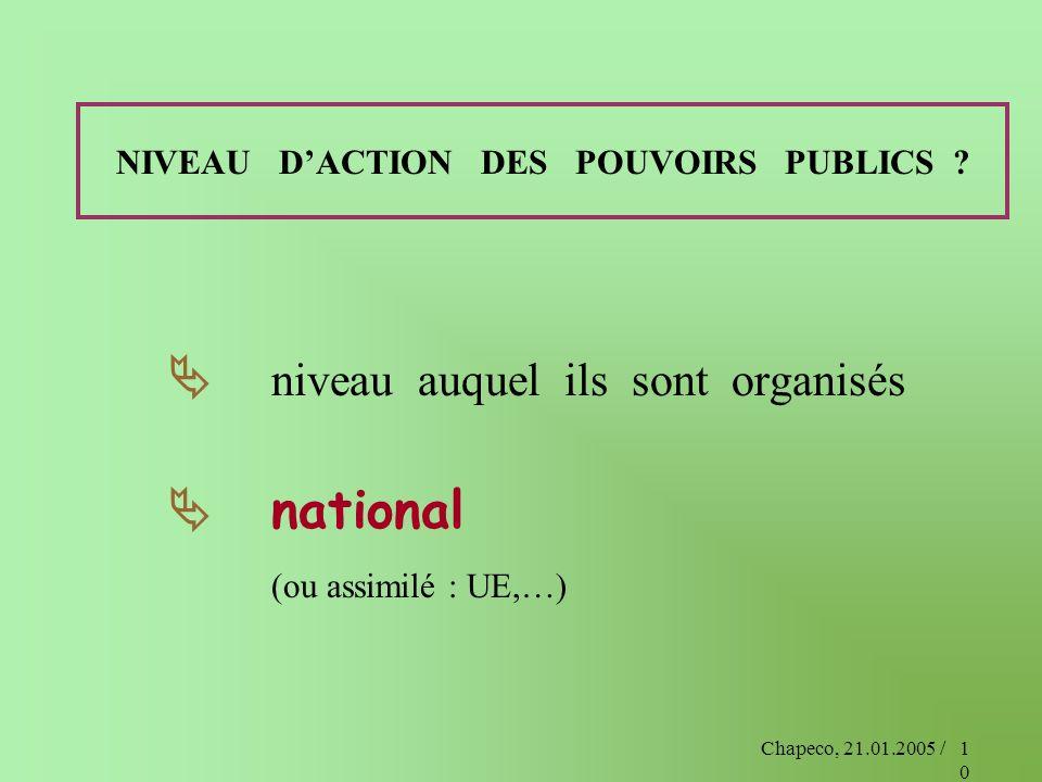 Chapeco, 21.01.2005 /10 NIVEAU DACTION DES POUVOIRS PUBLICS ? niveau auquel ils sont organisés national (ou assimilé : UE,…)