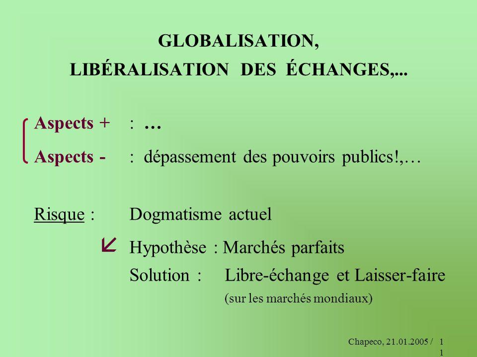 Chapeco, 21.01.2005 /11 GLOBALISATION, LIBÉRALISATION DES ÉCHANGES,... Aspects +: … Aspects -: dépassement des pouvoirs publics!,… Risque : Dogmatisme