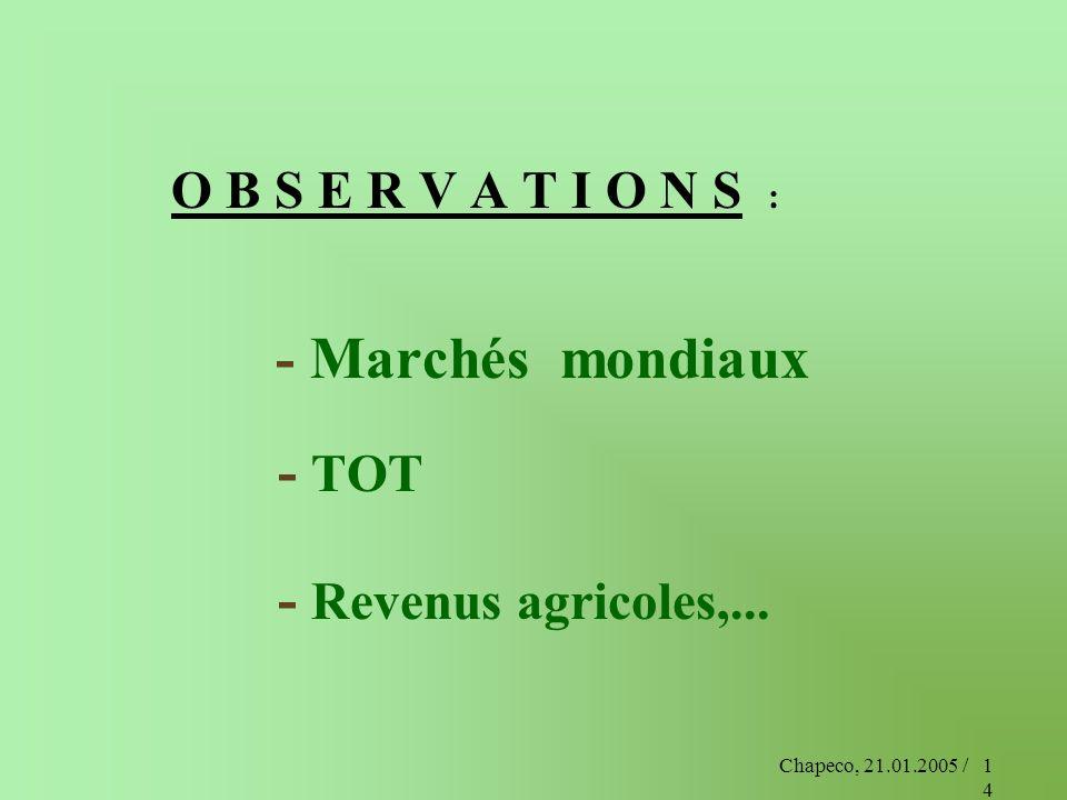 Chapeco, 21.01.2005 /14 O B S E R V A T I O N S : - Marchés mondiaux - TOT - Revenus agricoles,...