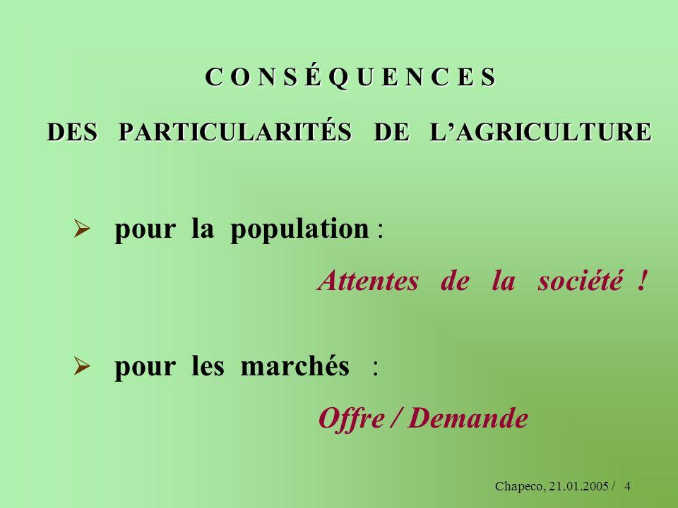 Chapeco, 21.01.2005 /4 C O N S É Q U E N C E S DES PARTICULARITÉS DE LAGRICULTURE pour la population : Attentes de la société ! pour les marchés : Off