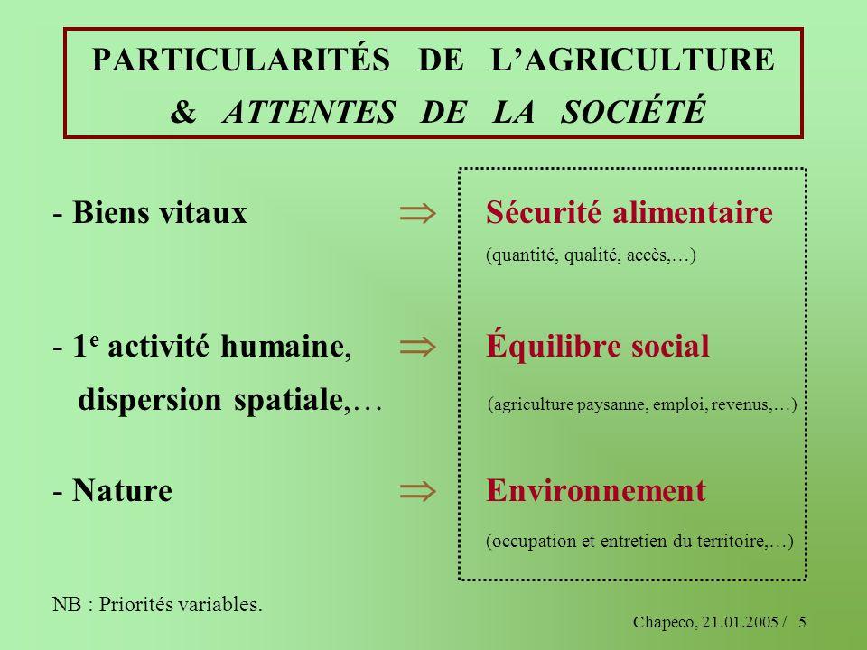 Chapeco, 21.01.2005 /5 PARTICULARITÉS DE LAGRICULTURE & ATTENTES DE LA SOCIÉTÉ - Biens vitaux Sécurité alimentaire (quantité, qualité, accès,…) - 1 e