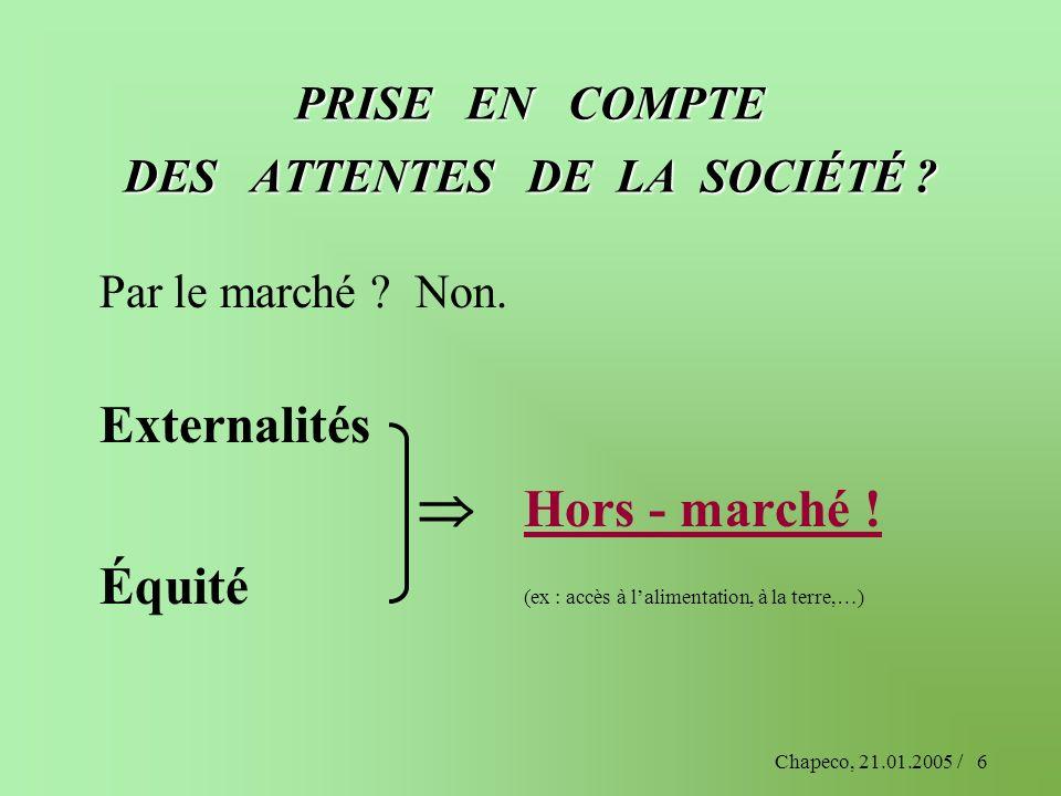 Chapeco, 21.01.2005 /7 PARTICULARITÉS DE LAGRICULTURE & OFFRE / DEMANDE - Biens vitaux In-élasticité de la demande !.